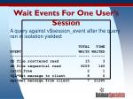 wait events for one user s session