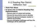 k 12 reading plan district reflection tool