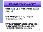 reading concepts assessed