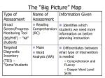the big picture map