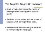 the targeted diagnostic inventory