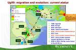 ug99 migration and evolution current status