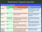 inventions of tang and song china