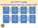 our rttt goals double the percent earning college credit