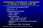 comparison of divalproex quetiapine or placebo in children with bd