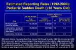 estimated reporting rates 1992 2004 pediatric sudden death 18 years old