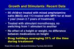 growth and stimulants recent data