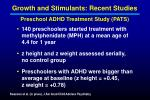 growth and stimulants recent studies