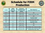 schedule for firm production