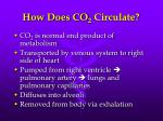 how does co 2 circulate