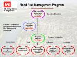 flood risk management program4