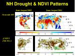 nh drought ndvi patterns