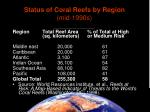 status of coral reefs by region mid 1990s