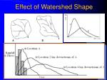 effect of watershed shape