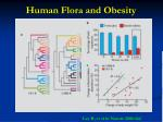 human flora and obesity33