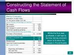 constructing the statement of cash flows21