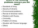 which of the following problems concern you the most