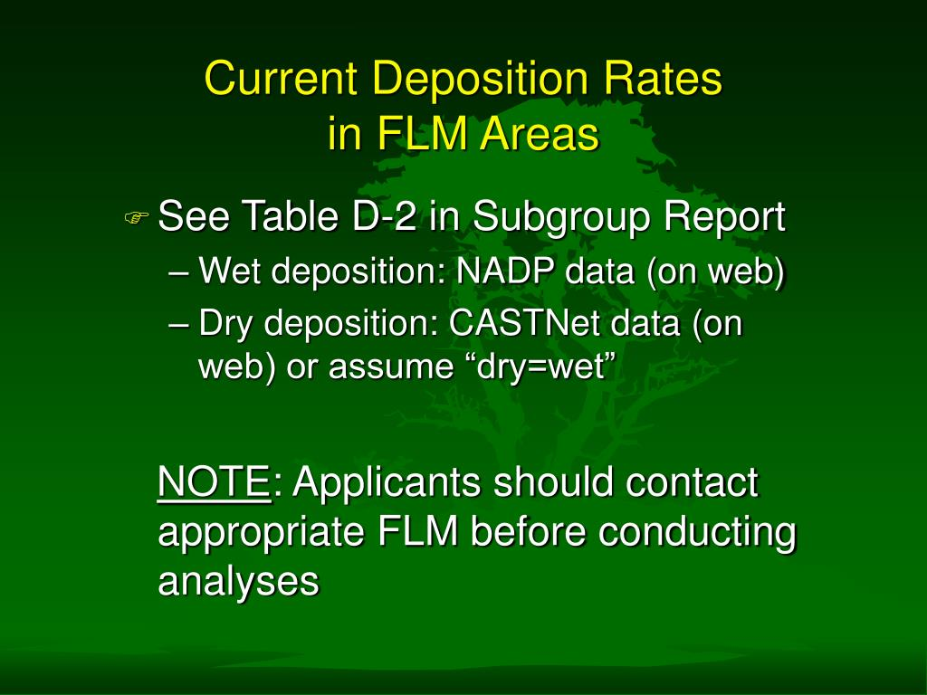 Current Deposition Rates