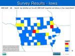 survey results iowa14