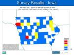 survey results iowa15