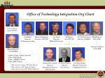 office of technology integration org chart
