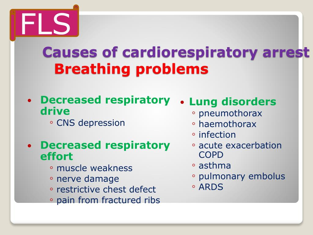 Ppt Abcde Causes And Prevention Cardiac Arrest