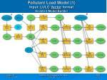 pollutant load model 1 input lulc vector format arcgis 9 model builder
