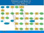 pollutant load model 2 input lulc raster format arcgis 9 model builder