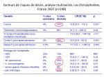 facteurs de risques de d c s analyse multivari e cas d enc phalites france 2007 n 248