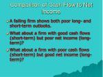 comparison of cash flow to net income24
