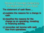 review of concepts underlying the statement of cash flows