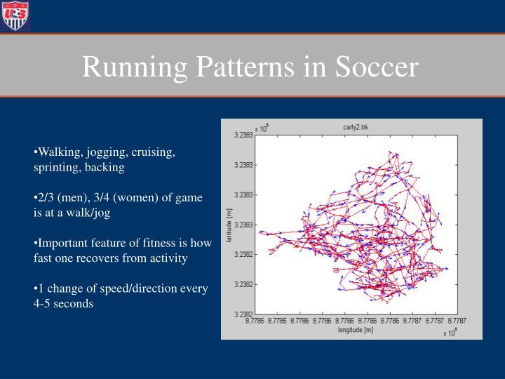 Running patterns in soccer