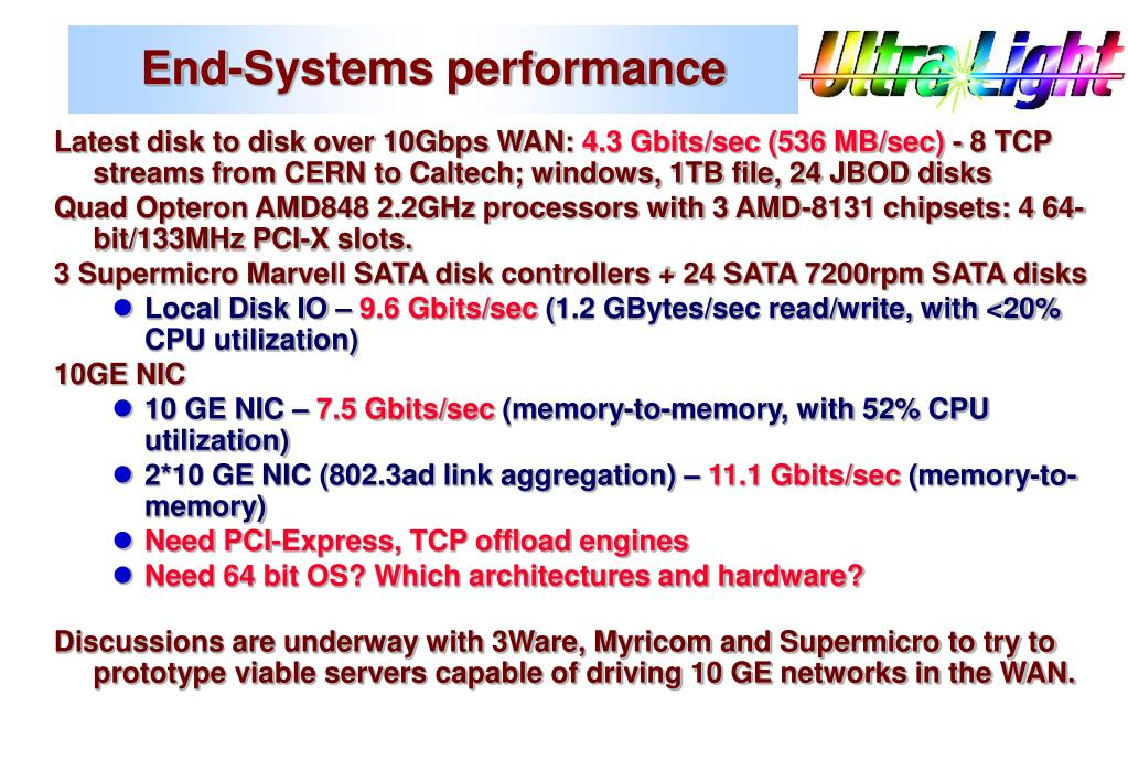 End-Systems performance