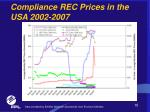 compliance rec prices in the usa 2002 2007