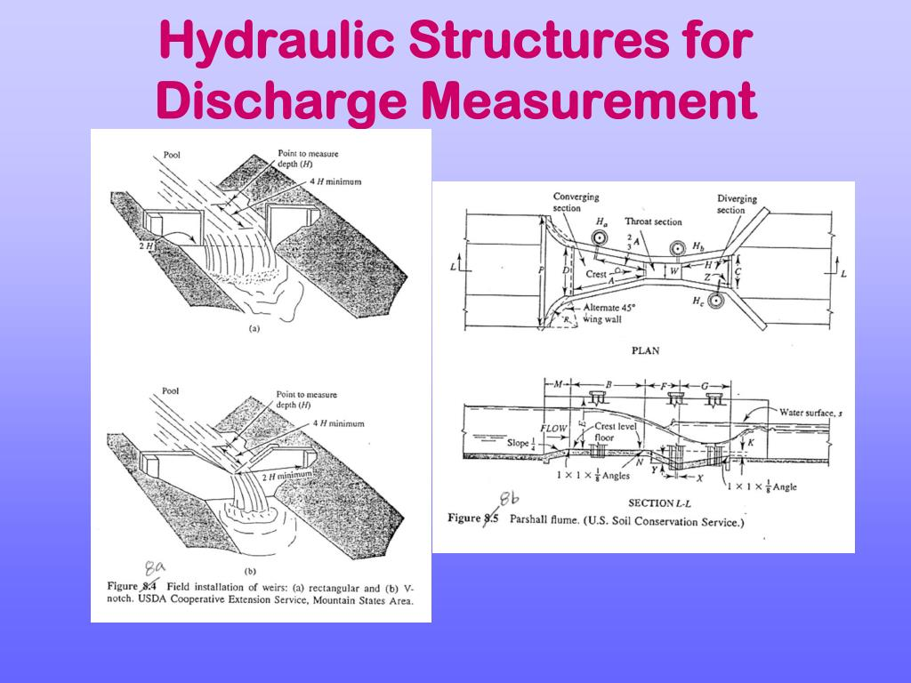 hydraulic structures for discharge measurement l.