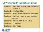 ci workshop presentation format
