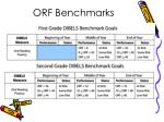 orf benchmarks