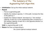 the summary of the augmenting path algorithm