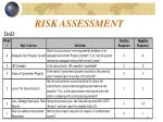 risk assessment9