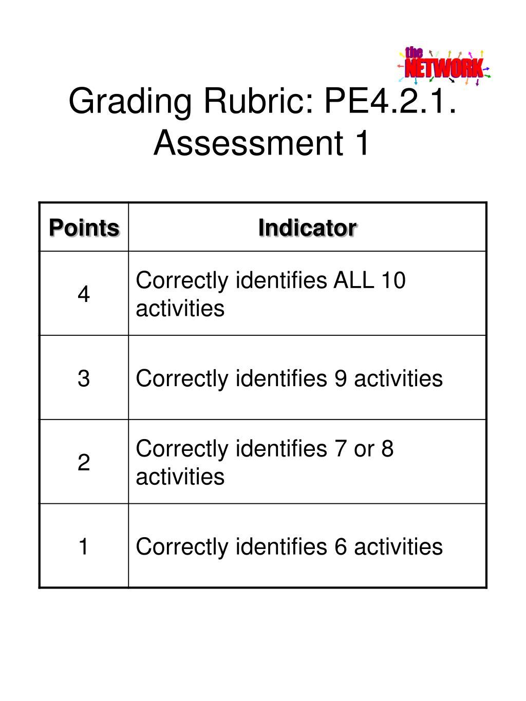 Grading Rubric: PE4.2.1. Assessment 1