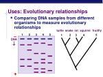 uses evolutionary relationships