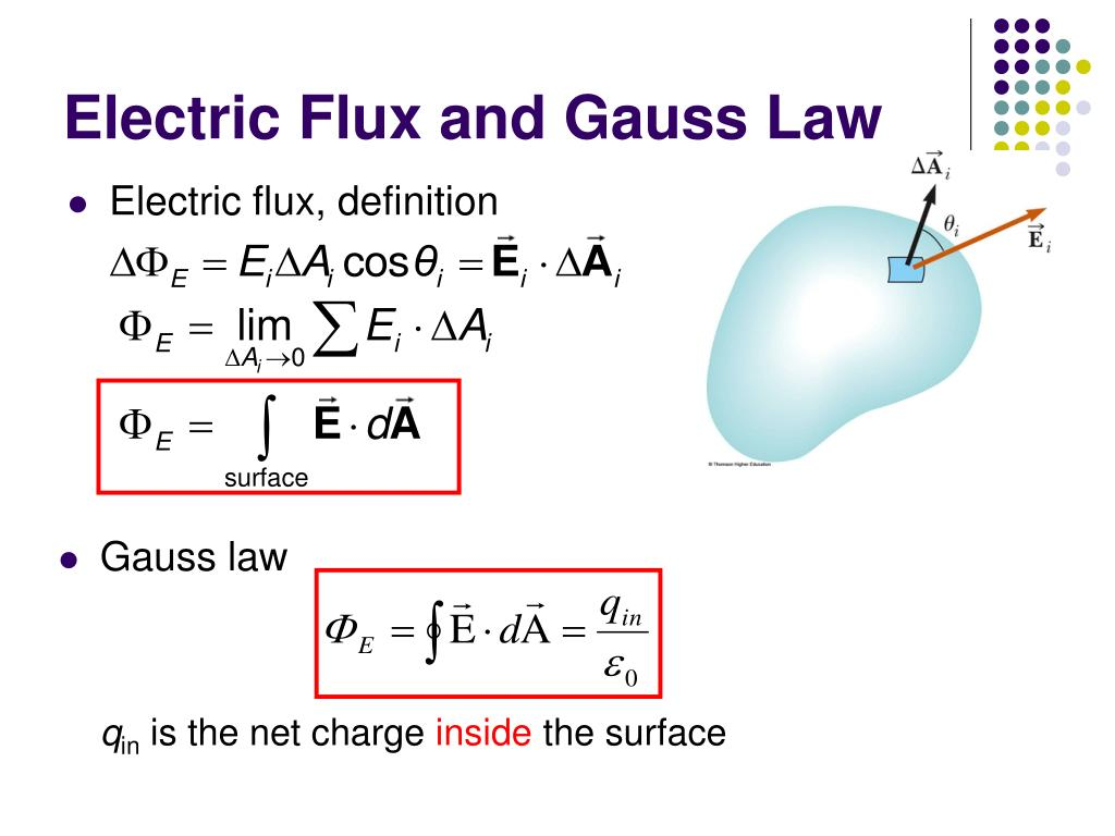 electric flux and gauss law l.