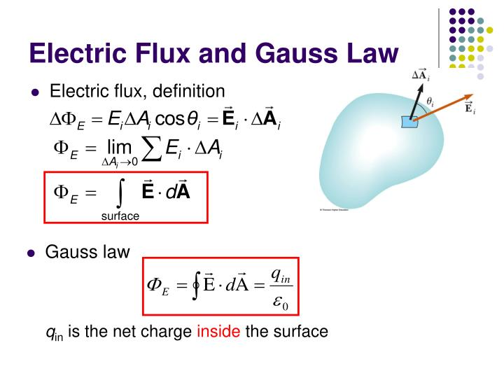 Wonderful Electric Flux And Gauss Law. Electric Flux, Definition