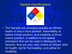hazard classifications20