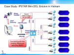 case study ipstar mini dsl solution in vietnam