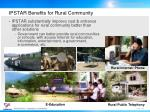 ipstar benefits for rural community