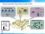 rural community tele service center ctc