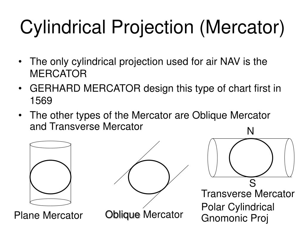 Cylindrical Projection (Mercator)