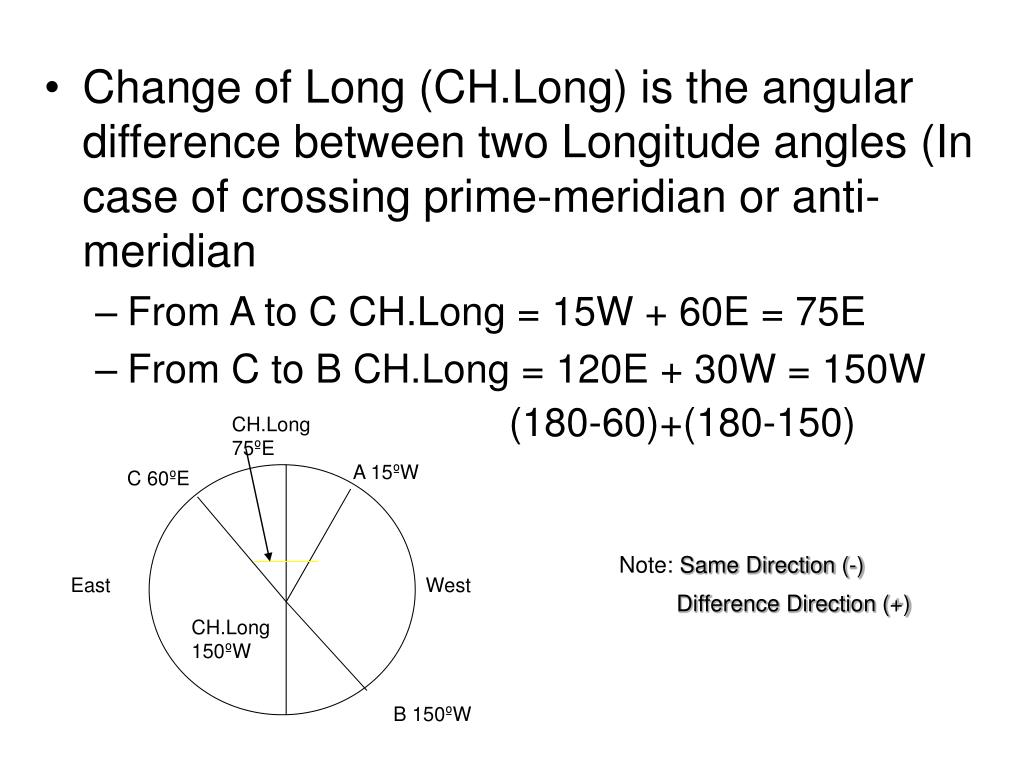 Change of Long (CH.Long) is the angular difference between two Longitude angles (In case of crossing prime-meridian or anti-meridian