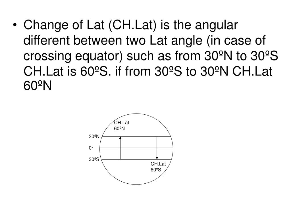 Change of Lat (CH.Lat) is the angular different between two Lat angle (in case of crossing equator) such as from 30
